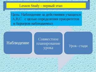 Lesson Study - первый этап Урок- стади Цель: Наблюдение за действиями учащих