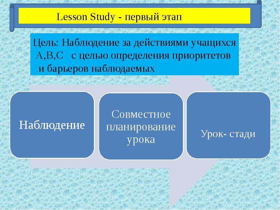 Lesson Study - первый этап Урок- стади Цель: Наблюдение за действиями учащих...
