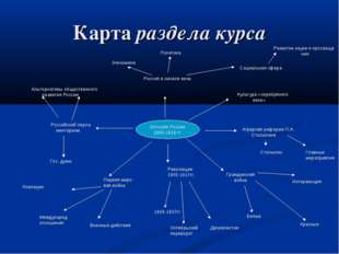 Карта раздела курса История России 1900-1918 гг. Гражданская война Революции