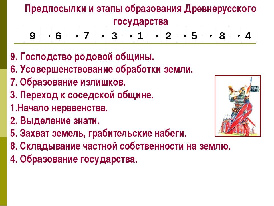 9. Господство родовой общины. 6. Усовершенствование обработки земли. 7. Образ...