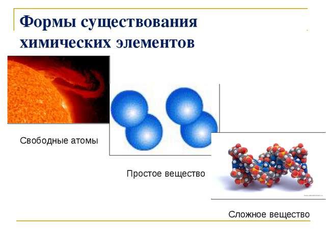 Формы существования химических элементов Свободные атомы Простое вещество Сло...