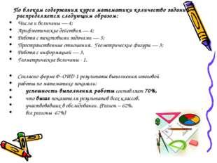 По блокам содержания курса математики количество заданий распределяется след