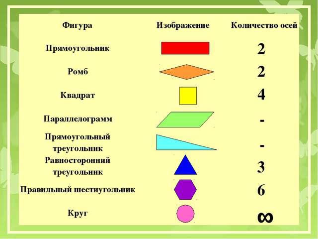 2 2 4 - - 3 6 ∞