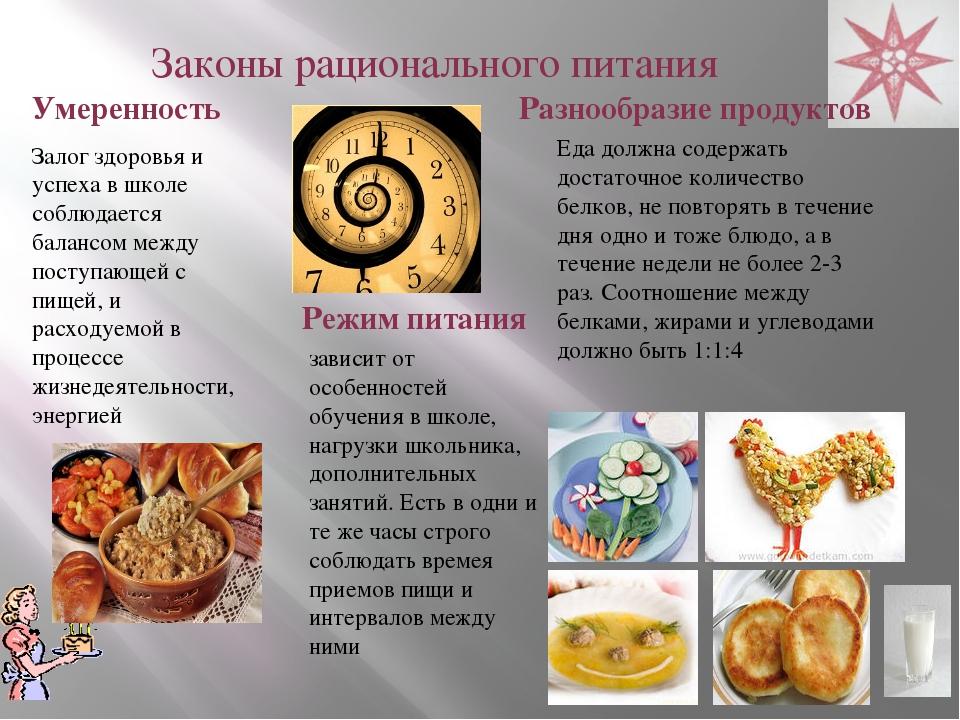 Законы рационального питания Умеренность Залог здоровья и успеха в школе собл...