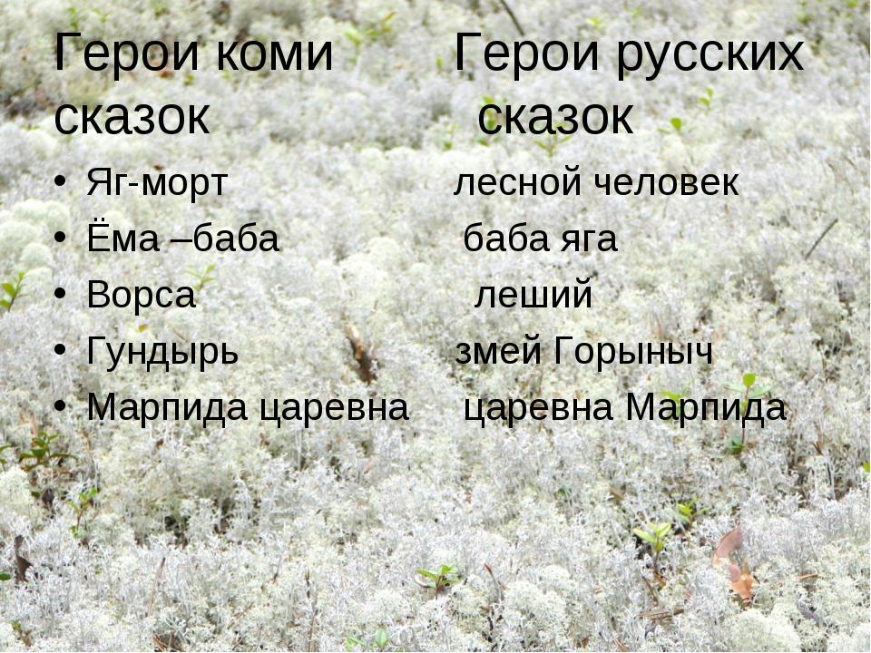 Герои коми Герои русских сказок сказок Яг-морт лесной человек Ёма –баба баба...