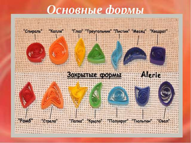 Основные формы Муслединова Э.А.