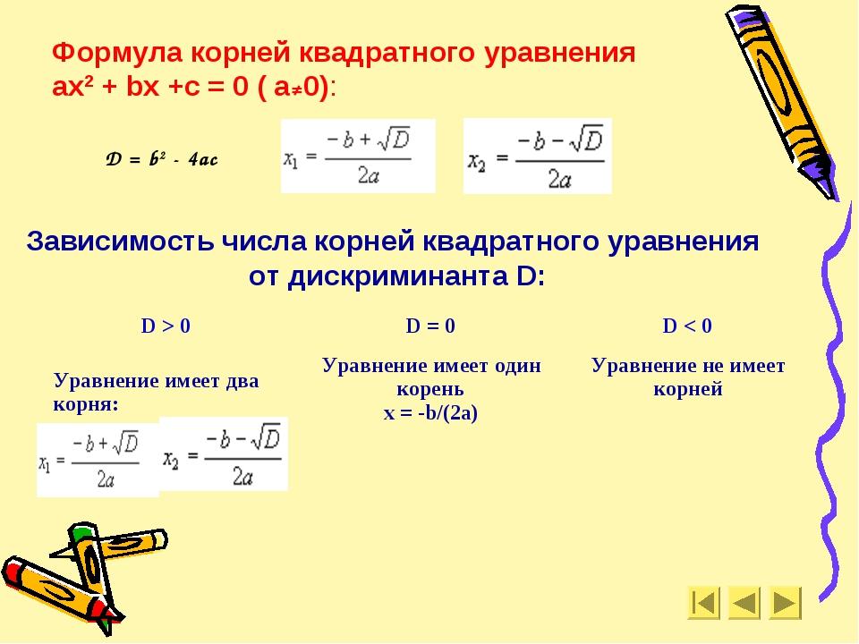 Формула корней квадратного уравнения ax2 + bx +c = 0 ( а≠0): Зависимость числ...
