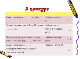 2 конкурс 12 4337 31,5 16 Заполните пропуски в текстеПодсказкаОтвет Россия