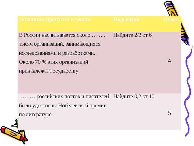 4 5 Заполните пропуски в текстеПодсказкаОтвет В России насчитывается около...