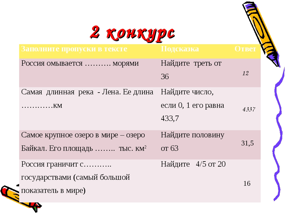 2 конкурс 12 4337 31,5 16 Заполните пропуски в текстеПодсказкаОтвет Россия...