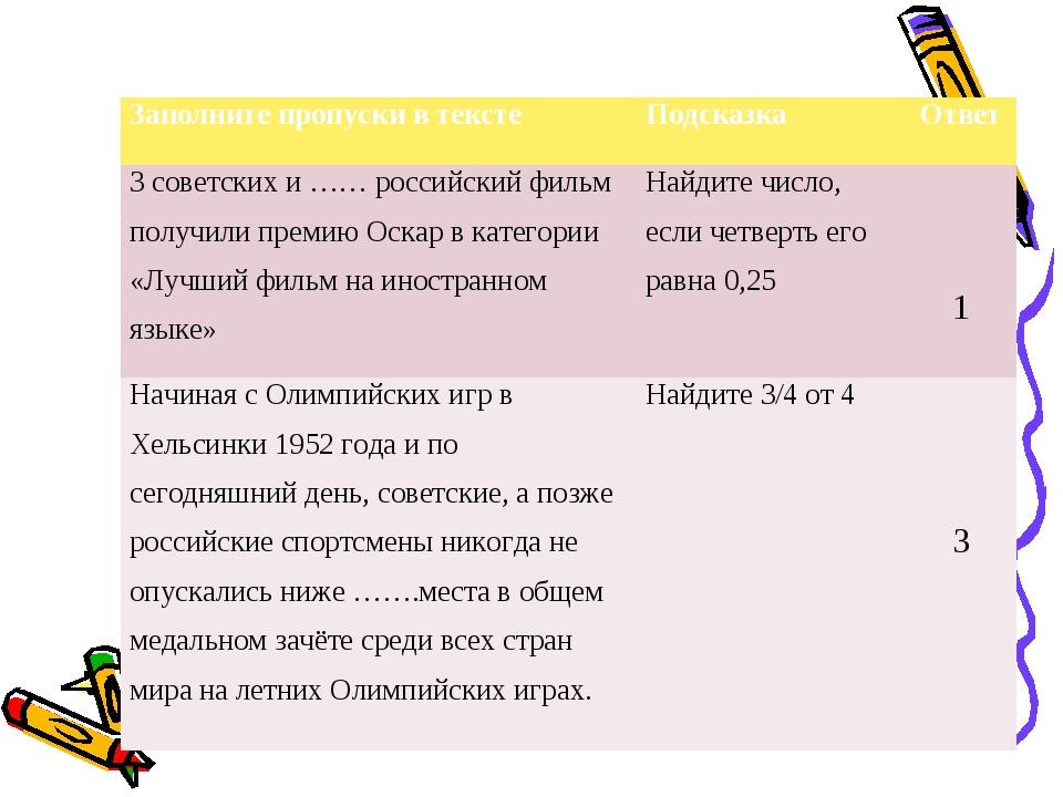 1 3 Заполните пропуски в текстеПодсказкаОтвет 3 советских и …… российский ф...