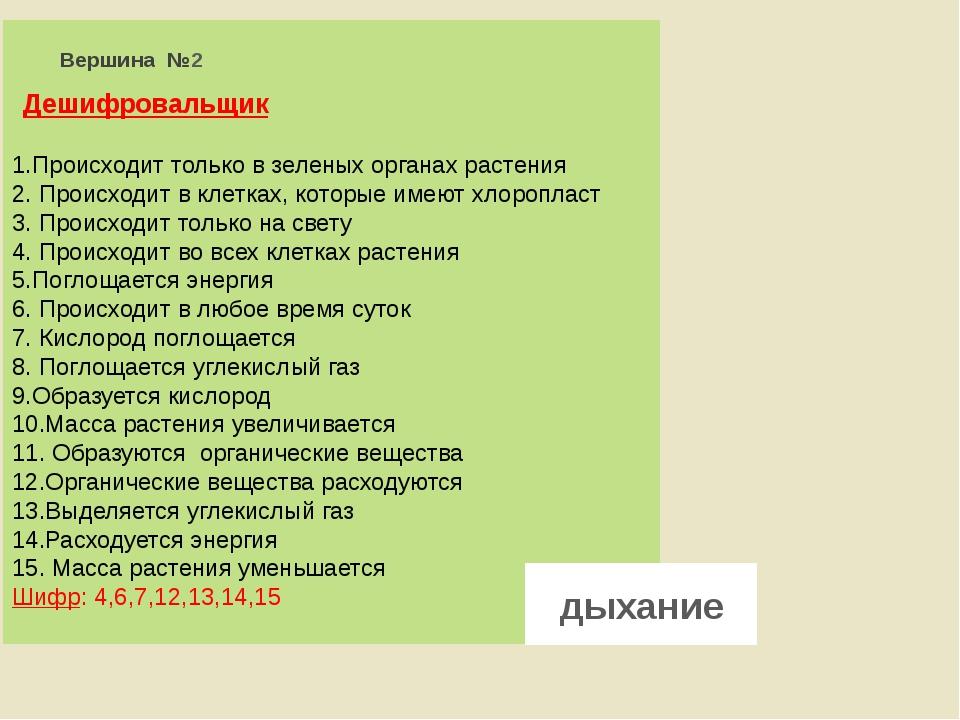 Вершина №2 Дешифровальщик 1.Происходит только в зеленых органах растения 2....