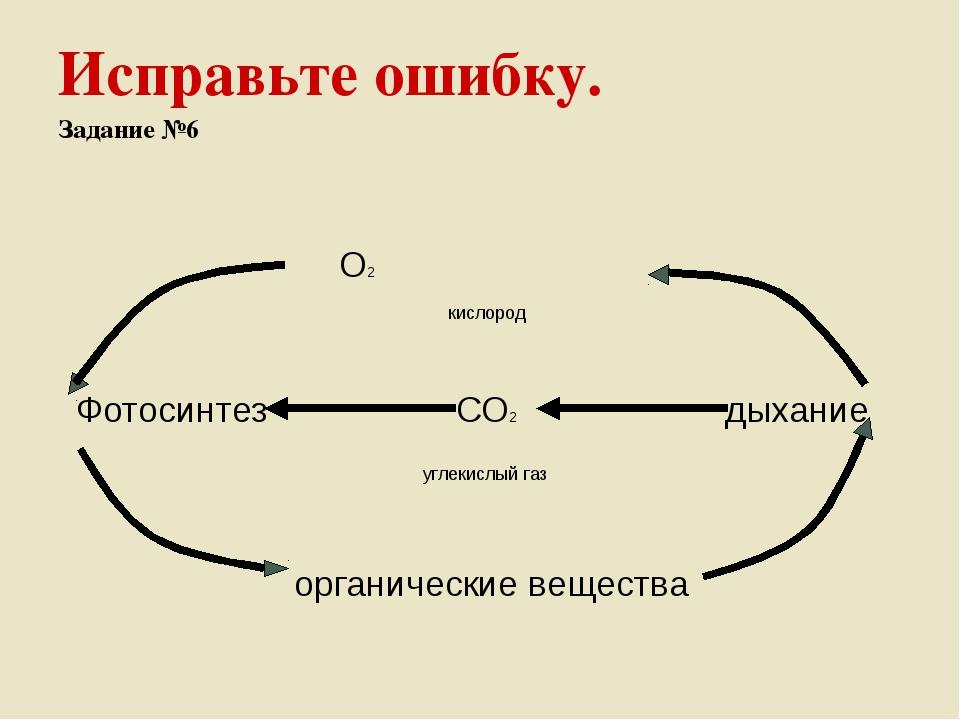 Исправьте ошибку. Задание №6 О2 кислород Фотосинтез СО2 дыхание углекислый га...
