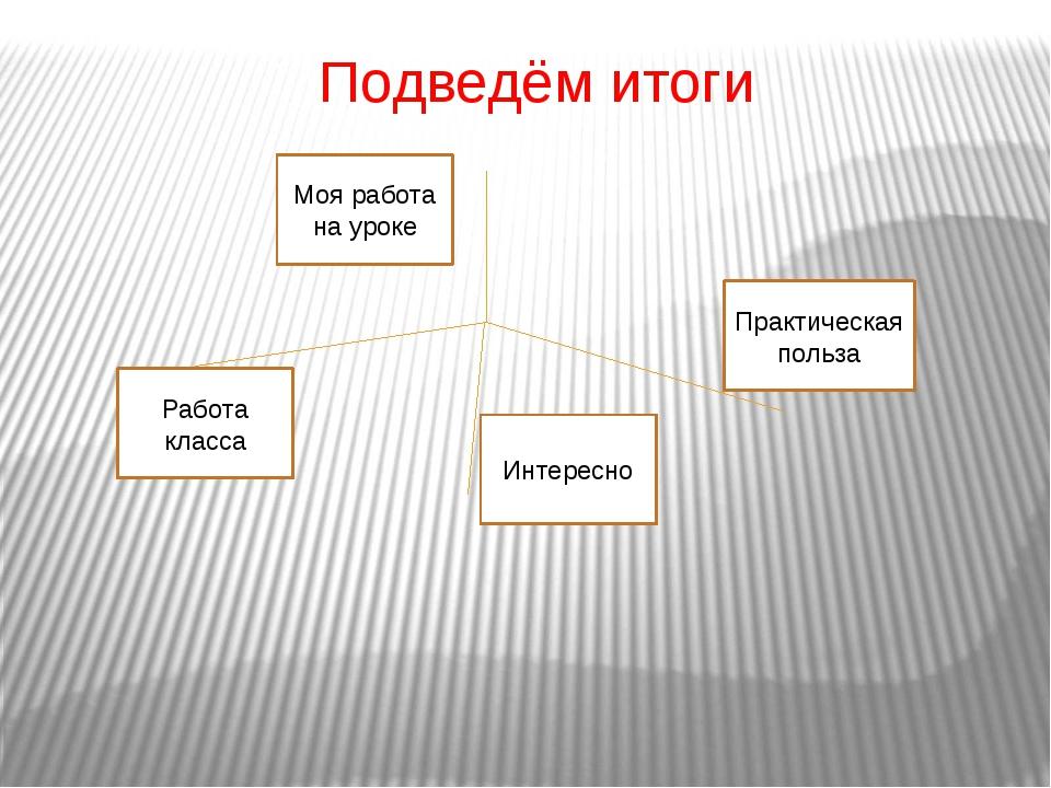 Подведём итоги Моя работа на уроке Практическая польза Интересно Работа класса