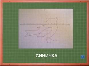 БЕЛКА Автор Шнякина Е 2003 1.(3;0);(5;1);(5;2);(4;3);(4;4);(3;3); (3;4);(2;3