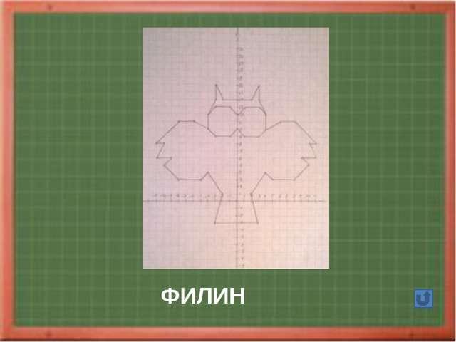 БАБОЧКА Автор Костюшина А 2009 (4;13);(3;11);(0;9);(1;8);(9;13); (11;10);(9;8...