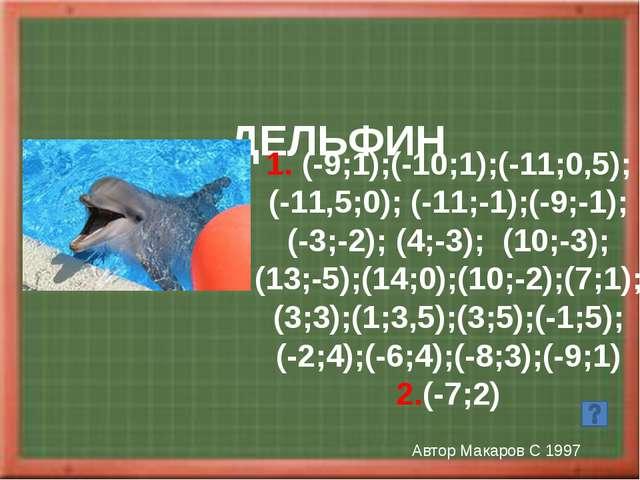 Улитка (2;-3);(-4;1);(-4;2);(-3;4); (-4;8);(-5;9);(-5;10);(-4;10); (-3;9);(-...