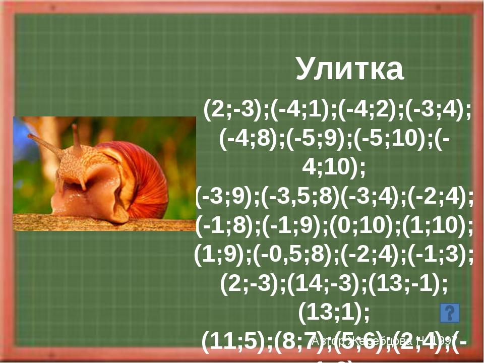 ПОНИ Автор Малькин С 1997 1.(-5;7,5);(-4;7);(-3;6);(-2;2); (3;3);(5;2);(5,5;...