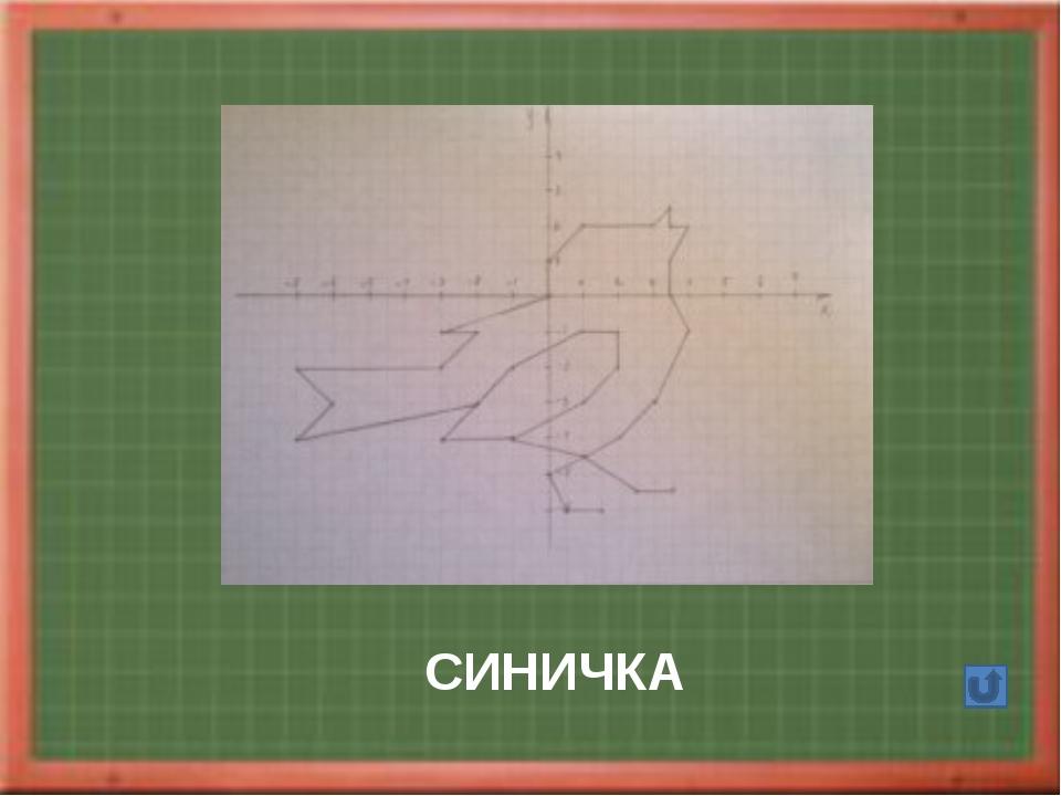 БЕЛКА Автор Шнякина Е 2003 1.(3;0);(5;1);(5;2);(4;3);(4;4);(3;3); (3;4);(2;3...