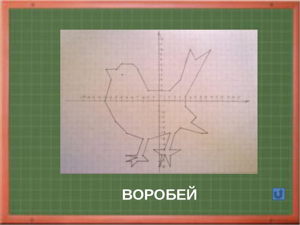 Использованные ресурсы: Яндекс.Картинки. http://images.yandex.ru/ Фон для пре...