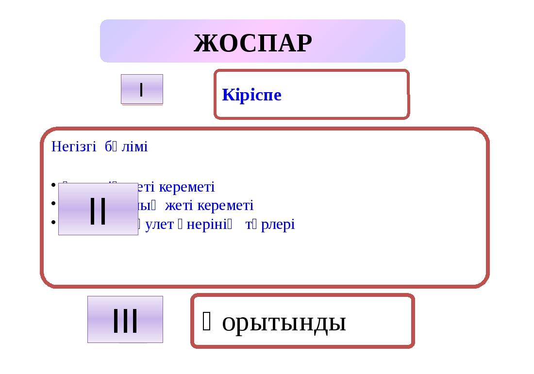 ЖОСПАР І ІІІ ІІ