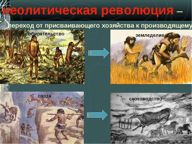 неолитическая революция – переход от присваивающего хозяйства к производящему...