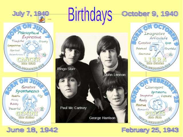 Ringo Starr Paul Mc Cartney John Lennon George Harrison