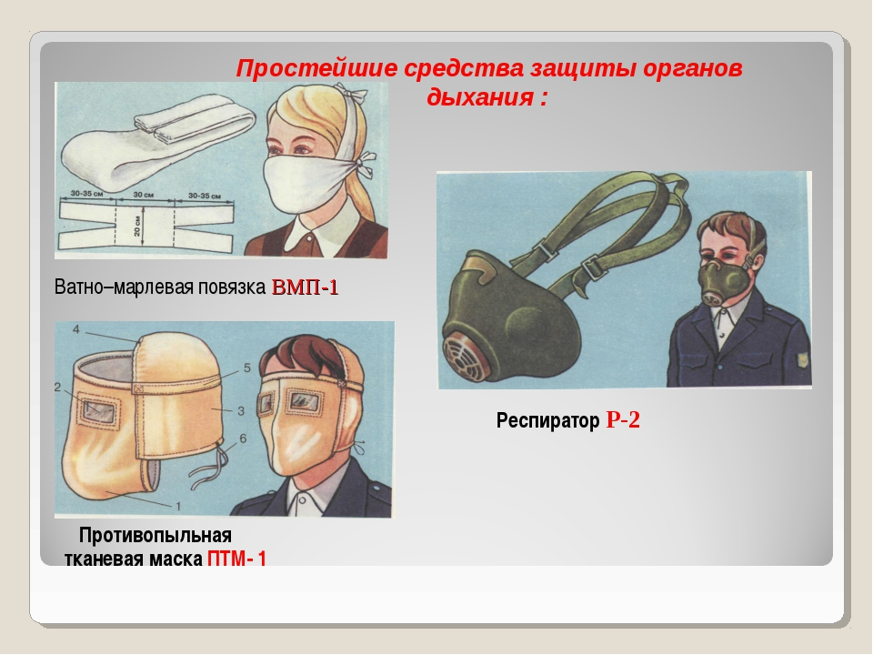 Ватно–марлевая повязка ВМП-1 Респиратор Р-2 Противопыльная тканевая маска ПТМ...