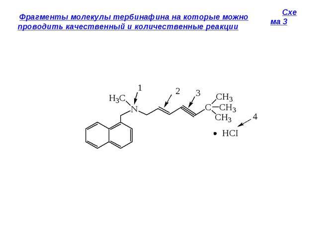 Фрагменты молекулы тербинафина на которые можно проводить качественный и коли...
