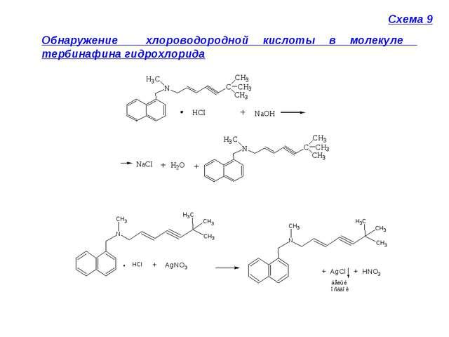 Схема 9 Обнаружение хлороводородной кислоты в молекуле тербинафина гидрохлорида