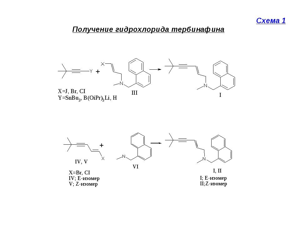 Получение гидрохлорида тербинафина Схема 1