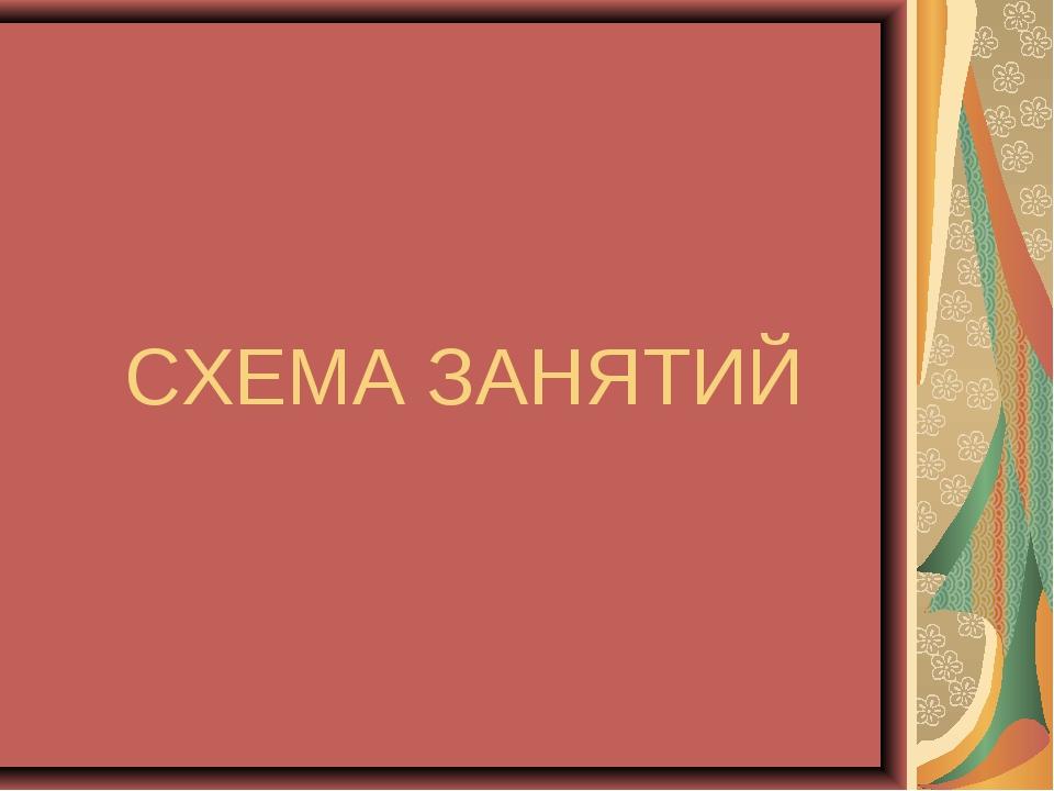 СХЕМА ЗАНЯТИЙ