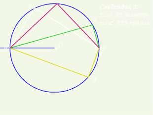 Следствие 2: A B Если АВ-диаметр, то  AFB-прямой. F F F F ┐ ┐ ┐ ┐ • О