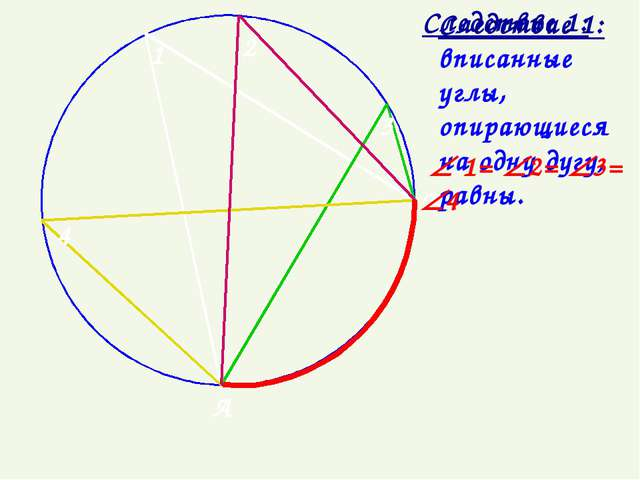 Следствие 1: вписанные углы, опирающиеся на одну дугу, равны. A B  1= 2= ...