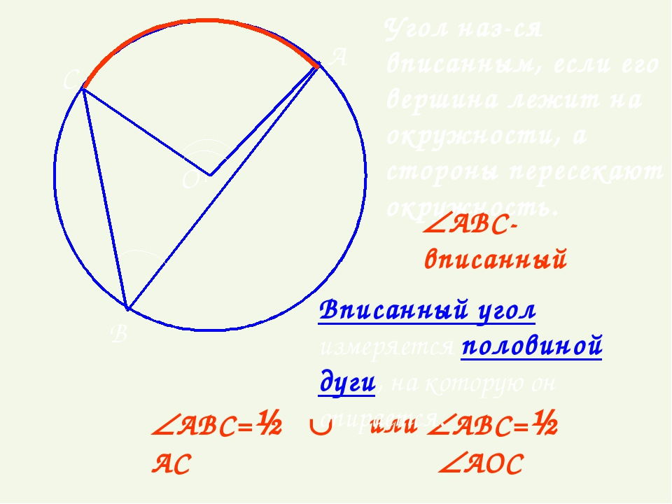 ● О А B C или АВС=½ ·АОС Угол наз-ся вписанным, если его вершина лежит на...