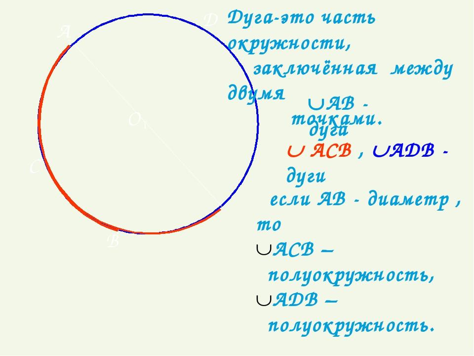 ● О А B C D если АВ - диаметр , то АСВ – полуокружность, АДВ – полуокружност...