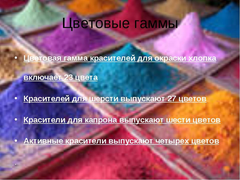 Цветовые гаммы Цветовая гамма красителей для окраски хлопка включает 23 цвета...