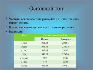 Основной тон Частота основного тона равна 440 Гц – это тон «ля» первой октавы