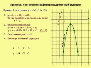 Примеры построения графиков квадратичной функции х у 1 0 1 Пример 2: построит