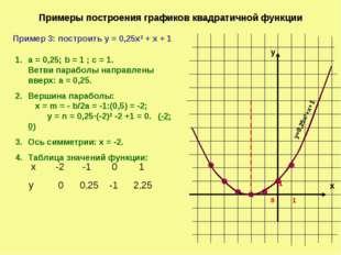 Примеры построения графиков квадратичной функции х у 1 0 1 Пример 3: построит