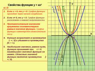 Х У 0 1 1 у =½х2 у = х2 у = 2х2 у = -½х2 Свойства функции у = ах2 а < 0 Если