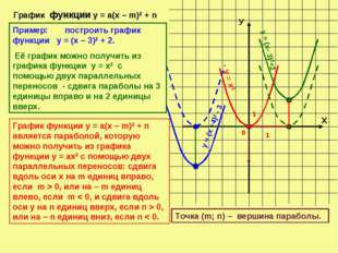 Х У 0 1 1 График функции у = а(х – m)2 + n у = х2 у = (х- 3)2+2 у = (х +4)2 -