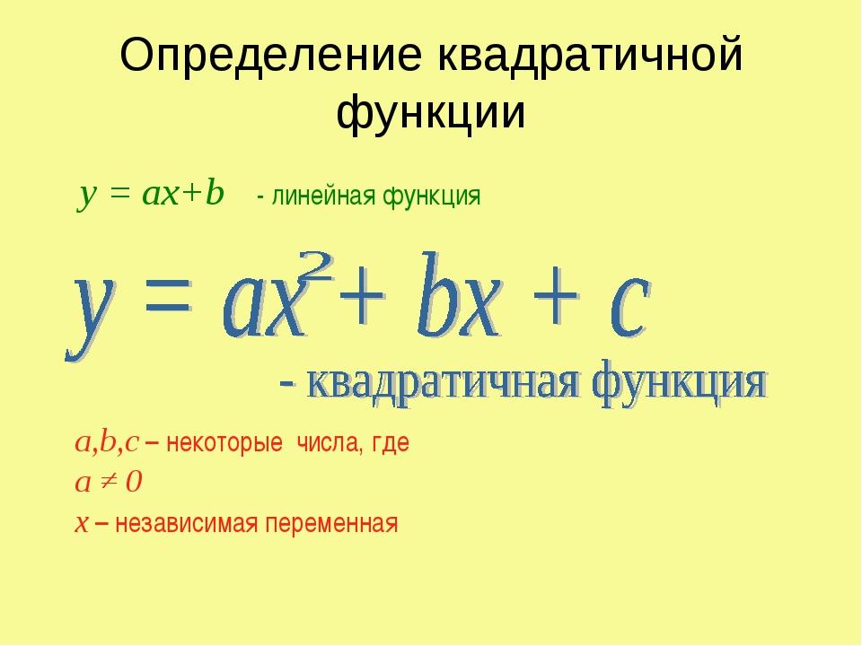 Определение квадратичной функции а,b,c – некоторые числа, где а ≠ 0 х – незав...