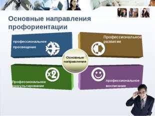 Профессиональное консультирование Профессиональное развитие профессиональное