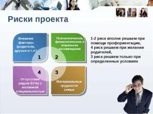 Риски проекта Внешние факторы (родители, друзья и т.п.) Психологическое, физи