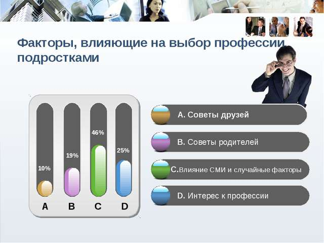 A B C D 10% 19% 46% 25% А. Советы друзей B. Советы родителей C.Влияние СМИ и...