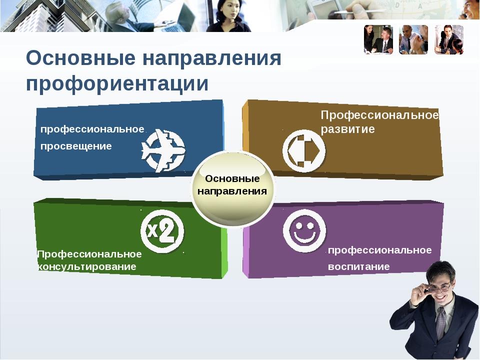 Профессиональное консультирование Профессиональное развитие профессиональное...