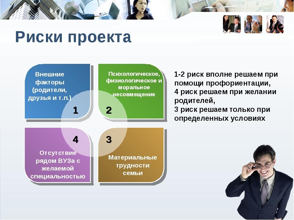 Риски проекта Внешние факторы (родители, друзья и т.п.) Психологическое, физи...