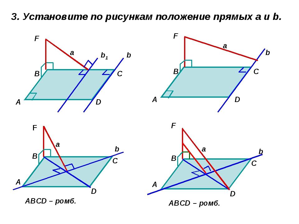 3. Установите по рисункам положение прямых а и b. А В С D b а F b1 А В F a C...