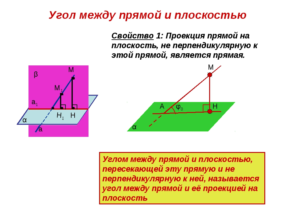Свойство 1: Проекция прямой на плоскость, не перпендикулярную к этой прямой,...